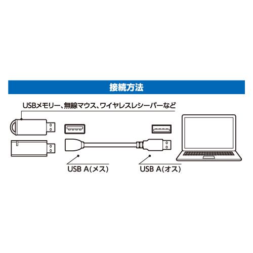 USB3.0対応 フレキシブルUSB延長ケーブル [USB-EX31]