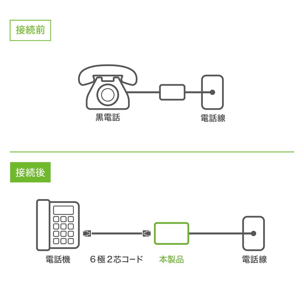 6極2芯対応 ローゼット [DA-R20]