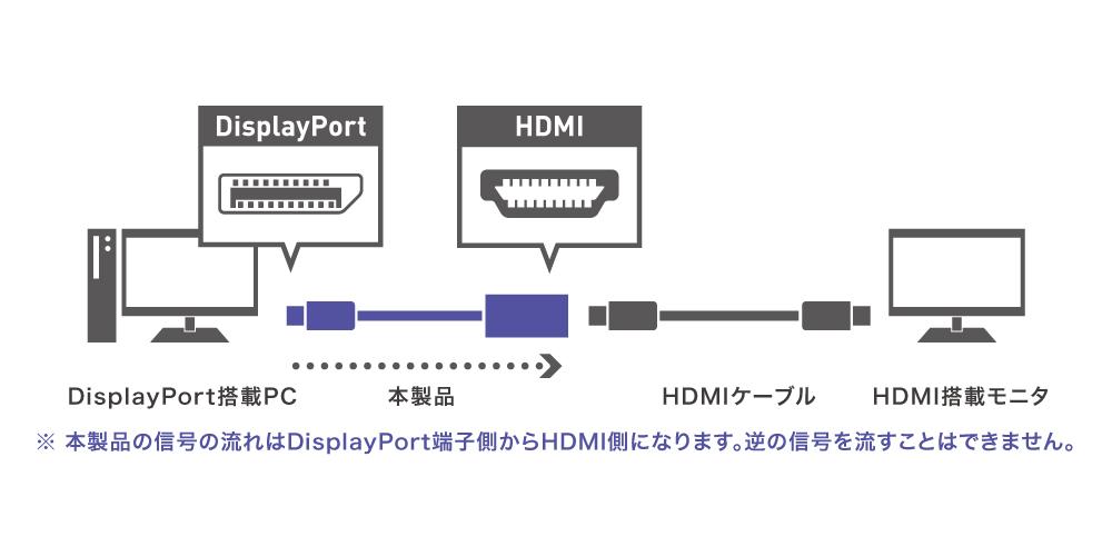 DP-HDA01