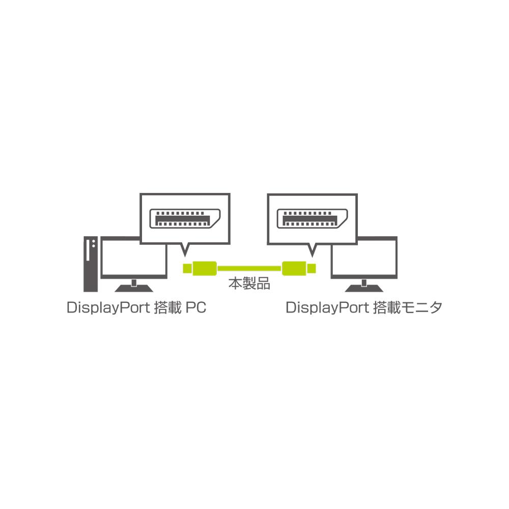 4K対応 DisplayPort ケーブル [DP]