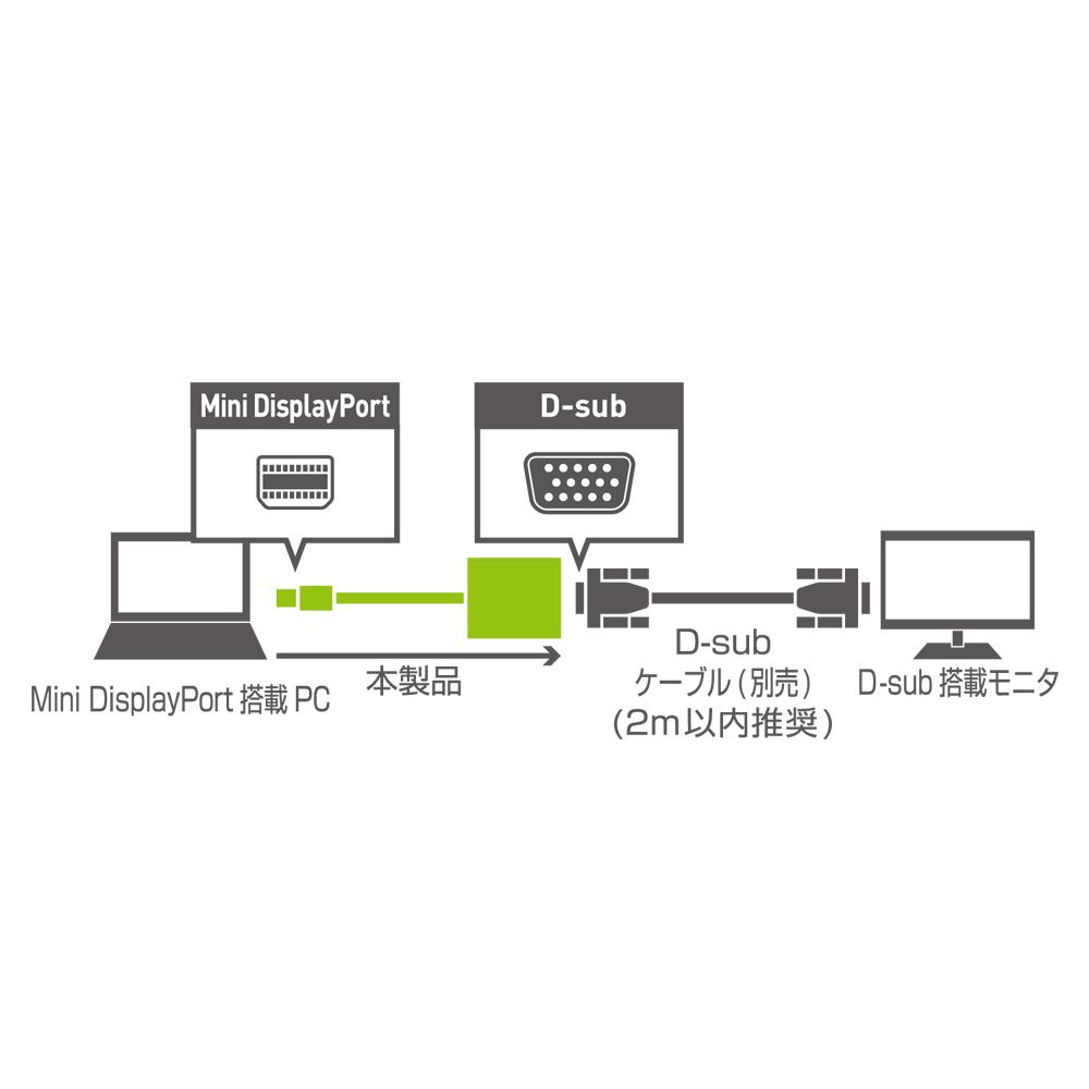 FullHD対応 miniDisplayPort – D-sub アダプタ [DPA-2KDS]