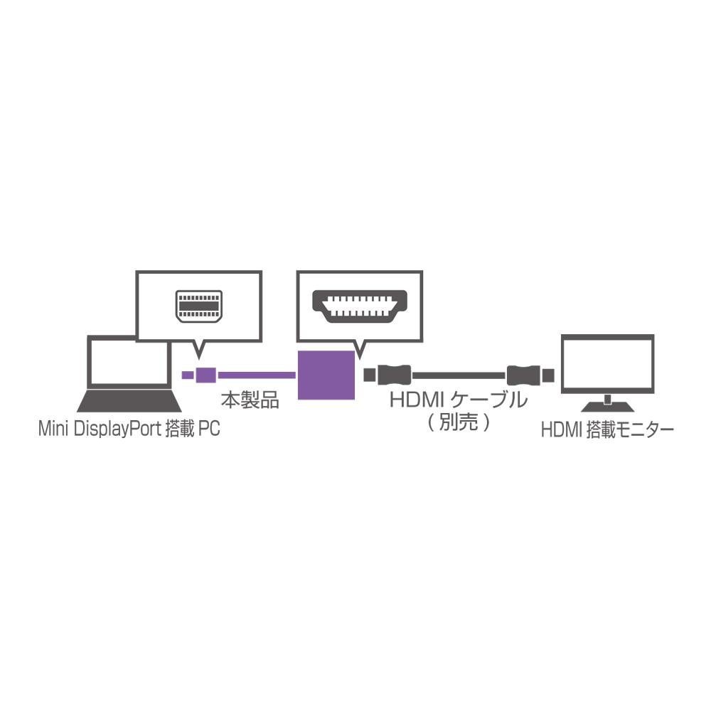4K対応 miniDisplayPort-HDMI アダプタ [DPA-4KHD01]