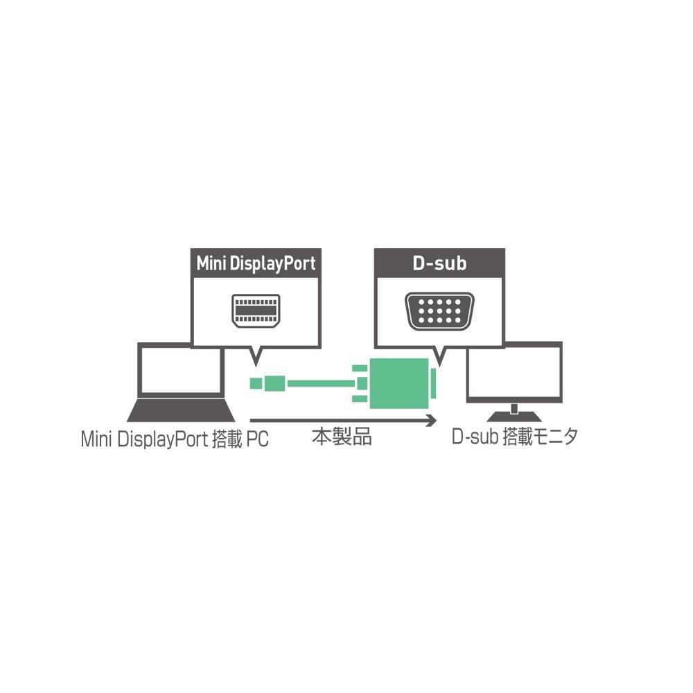 FullHD対応 miniDisplayPort – D-sub ケーブル [DPC-2KDS20]