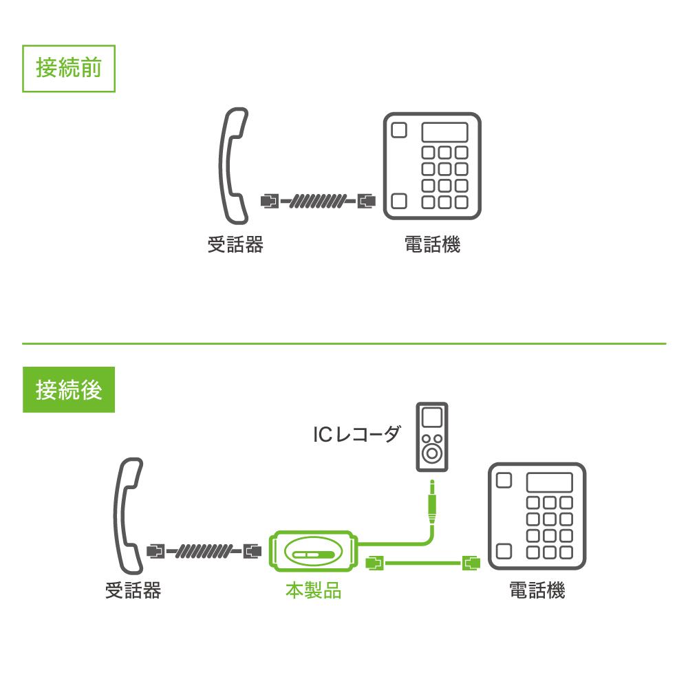 4極4芯対応 通話録音アダプタ [DRA-H44]