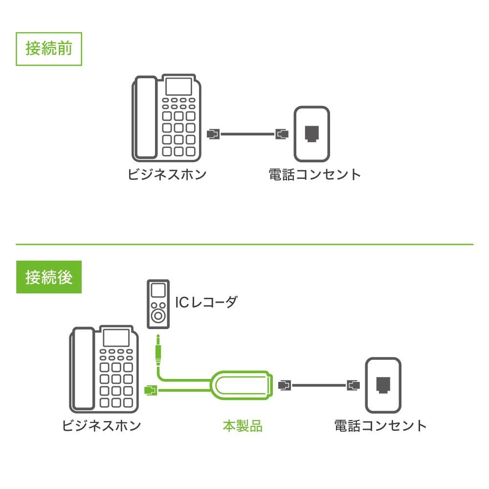 6極2芯対応 通話録音アダプタ [DRA-L62]