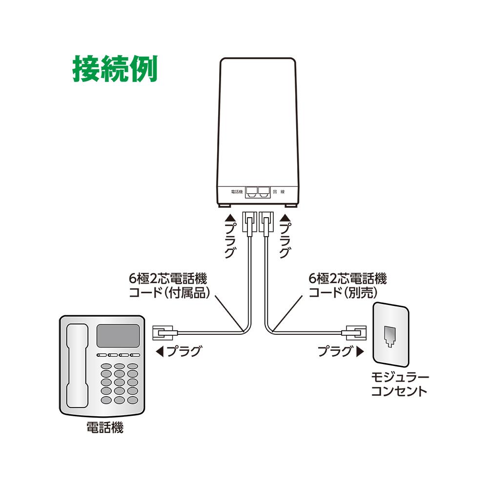 電話着信お知らせアダプタ フラッシュリンガー 据え置きタイプ [DSP-FL02]
