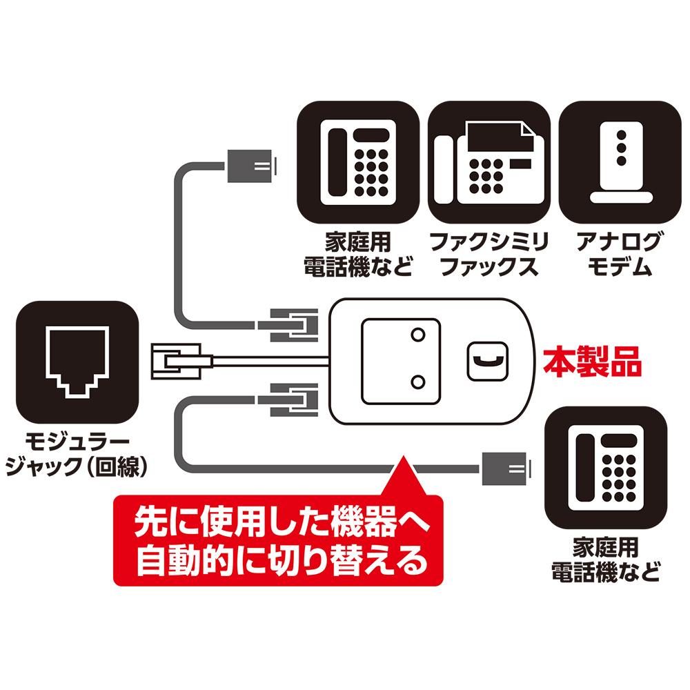 回線セレクタ 2分配 自動切換式タイプ [DSR-222]