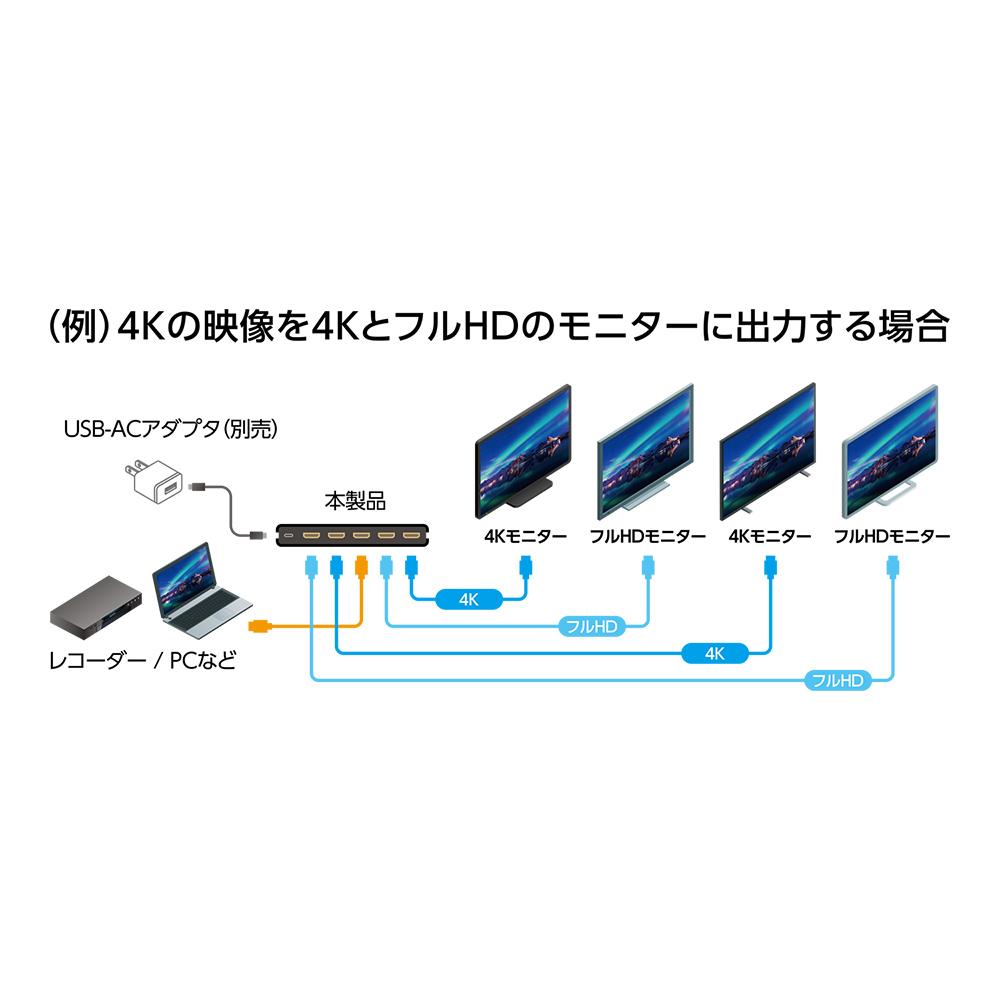 HDMI 1入力4出力分配器 [HDB-4K01]