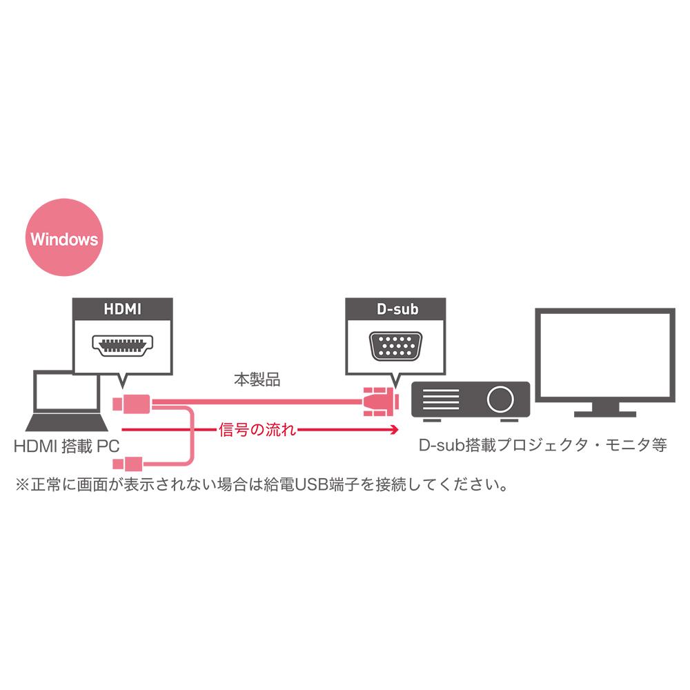 FullHD対応 HDMI – D-sub変換ケーブル [HDC-DS]