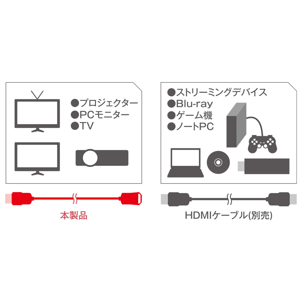 HDMI延長ケーブル [HET-XX]