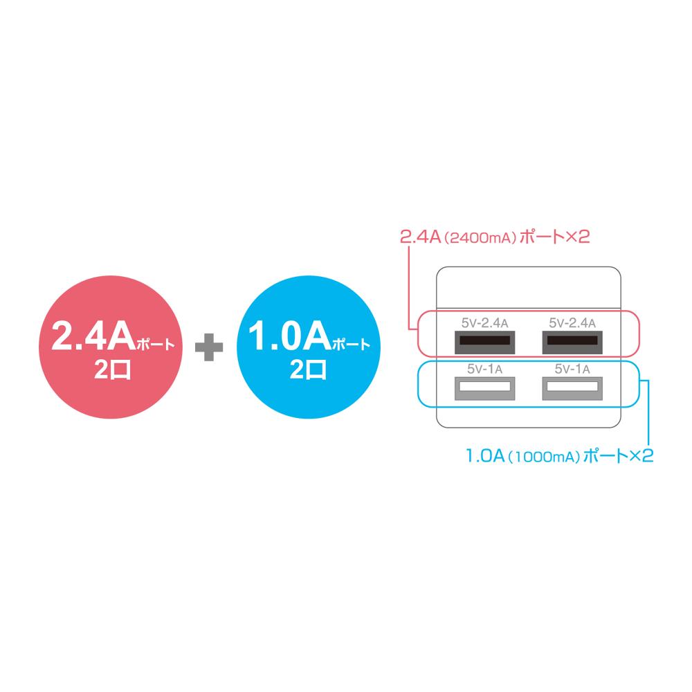 USB-ACアダプタ 高出力4.8A 4ポート [IPA-40U]
