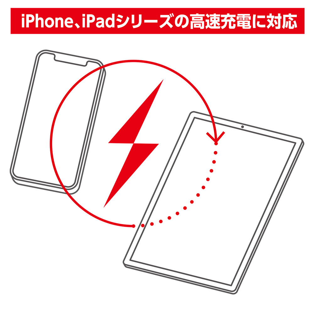 USB PD対応 GaN USB-ACアダプタ ケーブル一体型 65W [IPA-GC12A]