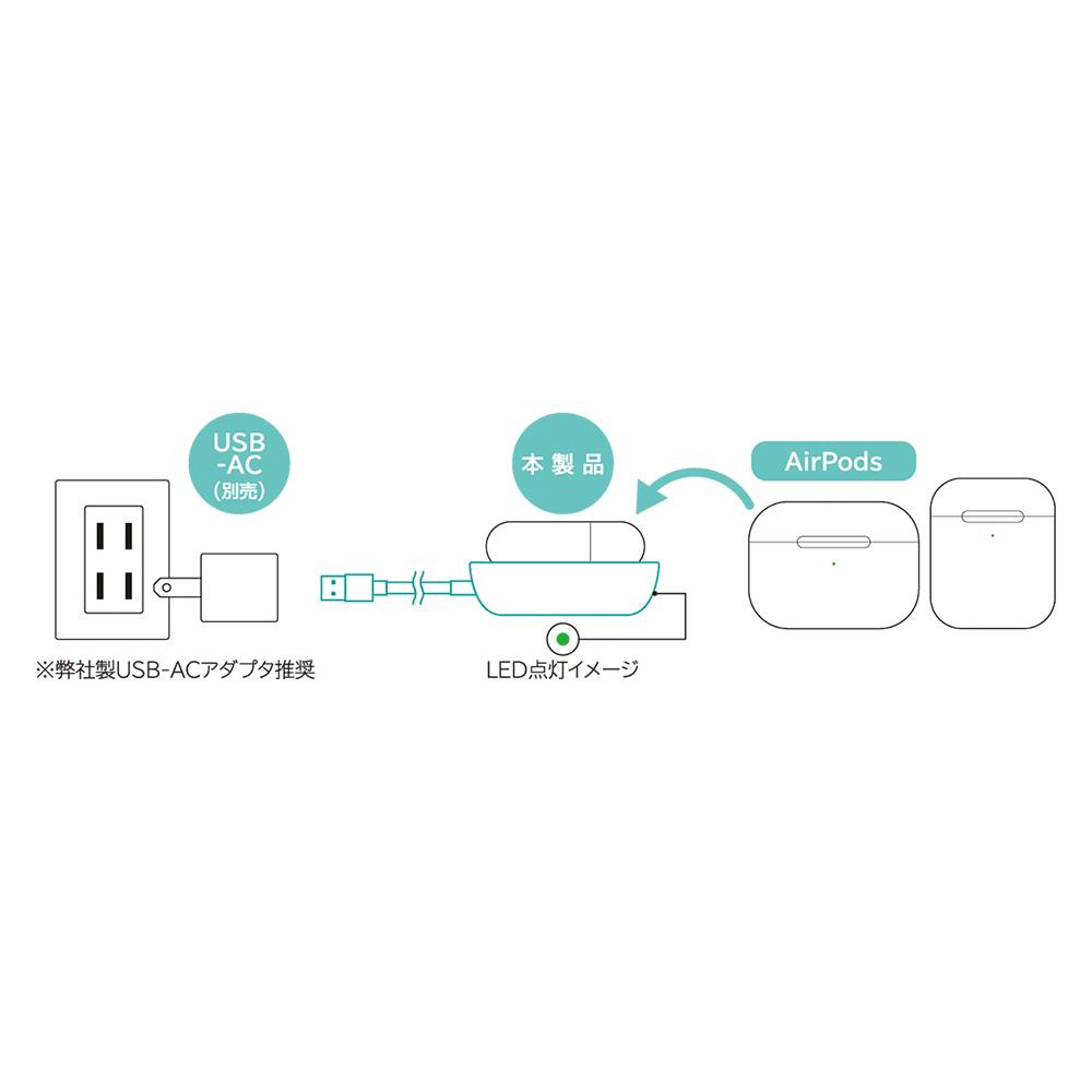 AirPodsシリーズ専用ワイヤレスチャージャー [IWU-03]