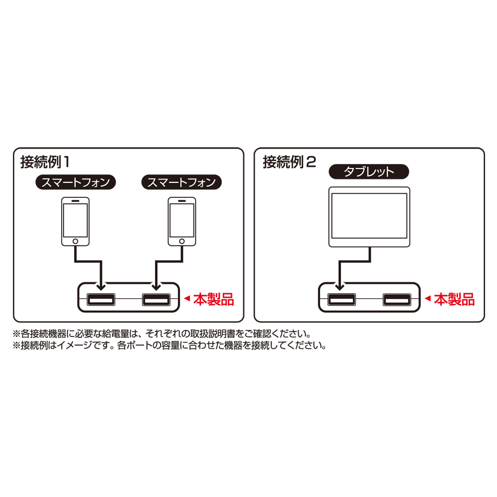 USB-ACアダプタ 薄型 [MBP-US02]