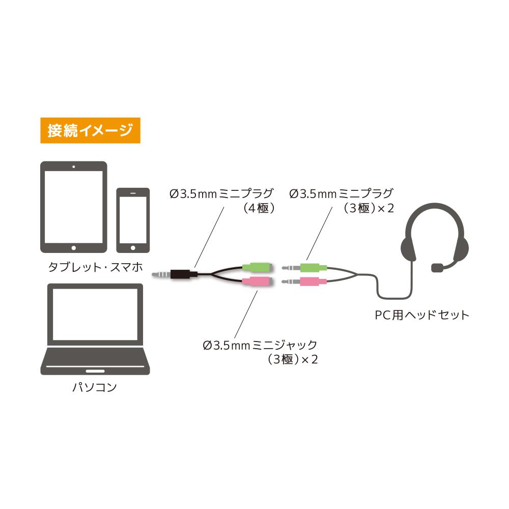 オーディオ変換ケーブル スマートフォン・タブレット用 [PAA-3P4P]