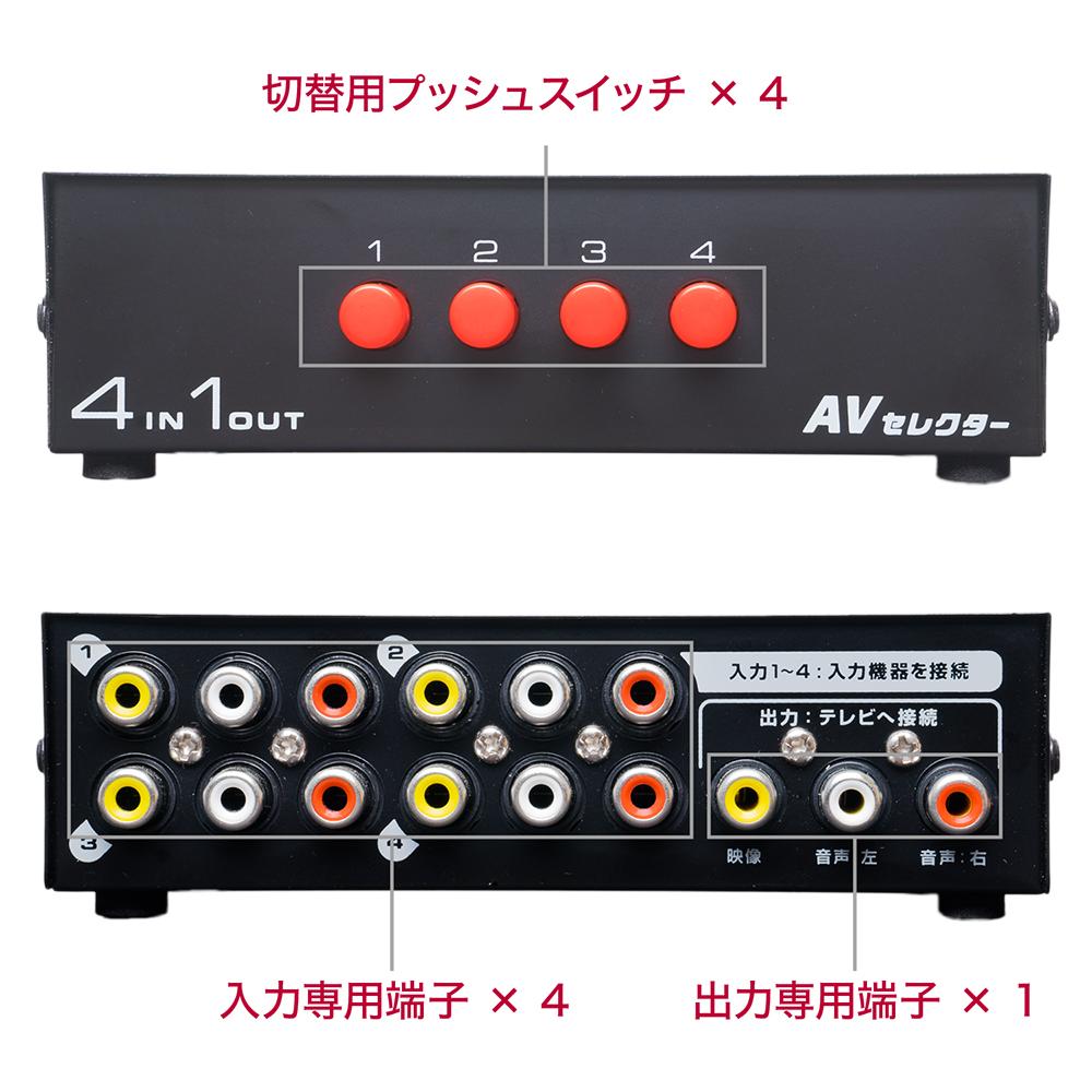 4IN 1OUT AVセレクター_RCS-01/BK