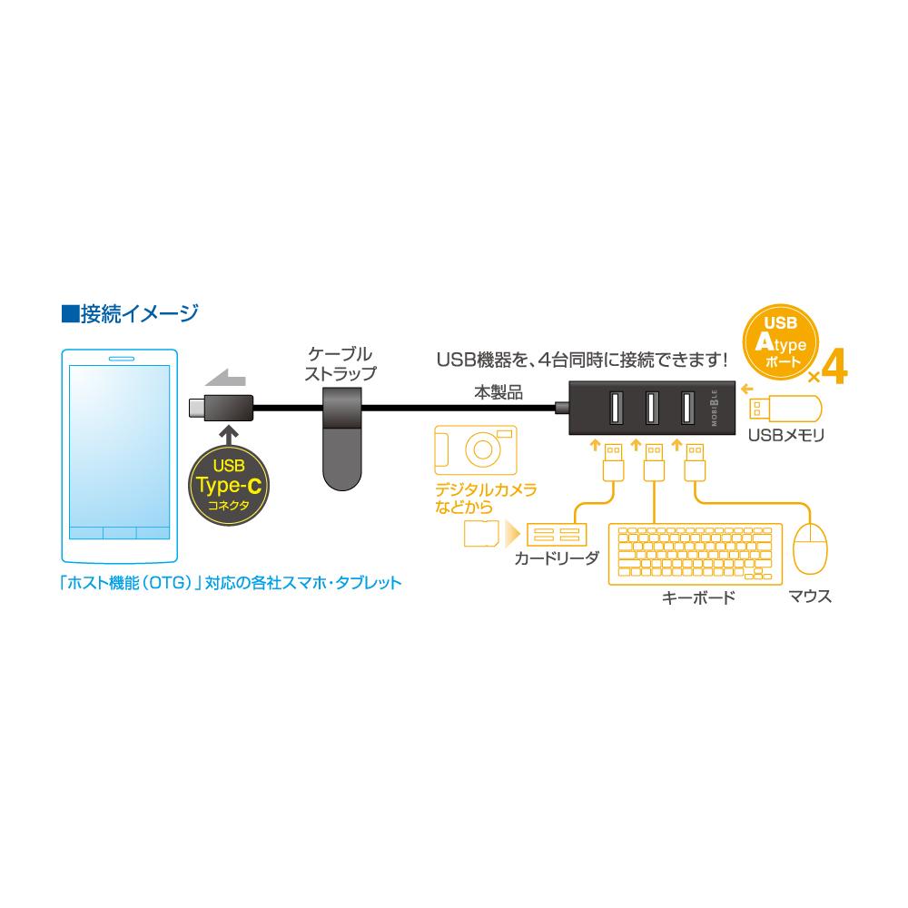 USB Type-C 対応 USB 4ポート ハブ機能搭載 ホストアダプタ [SAD-HH02]