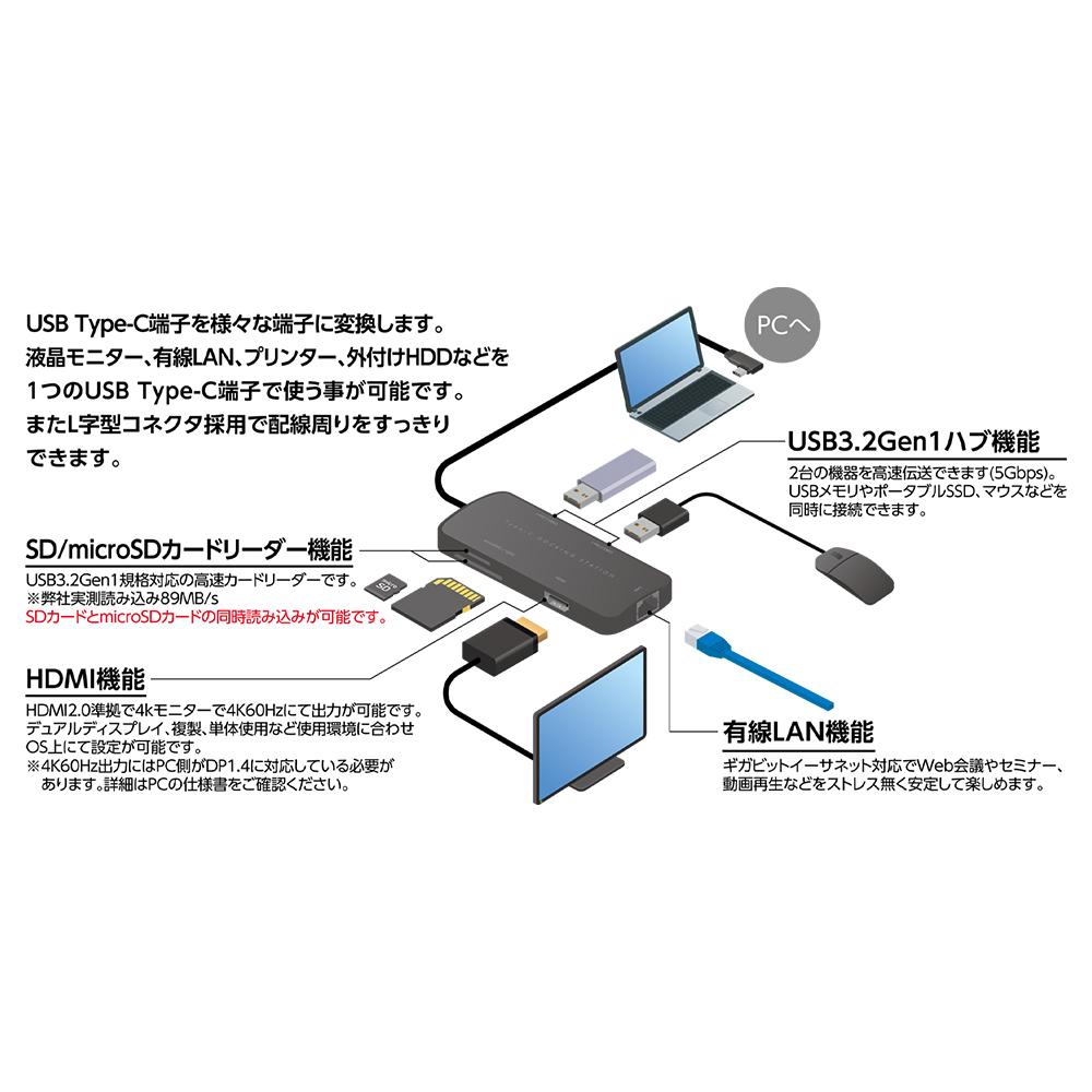 Type-C ドッキングステーション 4K対応 [UDS-4K01]