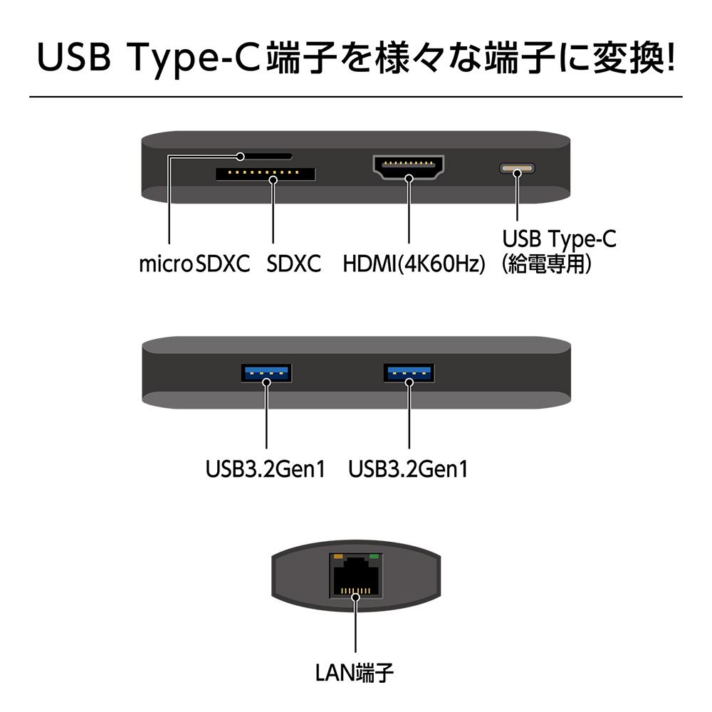 Type-C ドッキングステーション 4K USB PD充電対応 [UDS-4K02P]