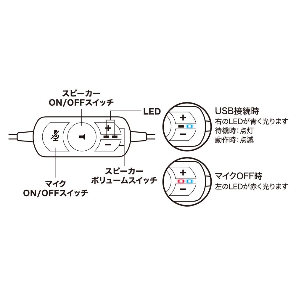 USBヘッドフォン ベーシックタイプ [UHP-01]