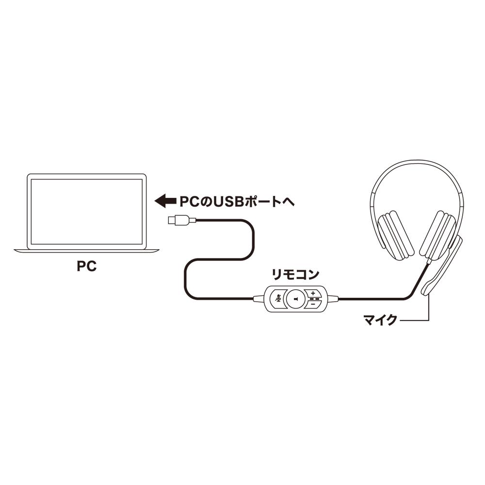 USBヘッドフォン フィットタイプ [UHP-02]