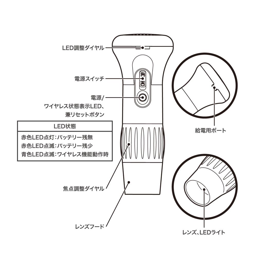 ワイヤレスデジタル顕微鏡 [UK-04]