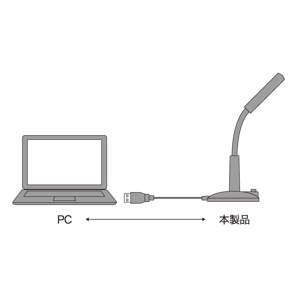USBデジタルマイクロホン スタンダードタイプ [UMF-02]