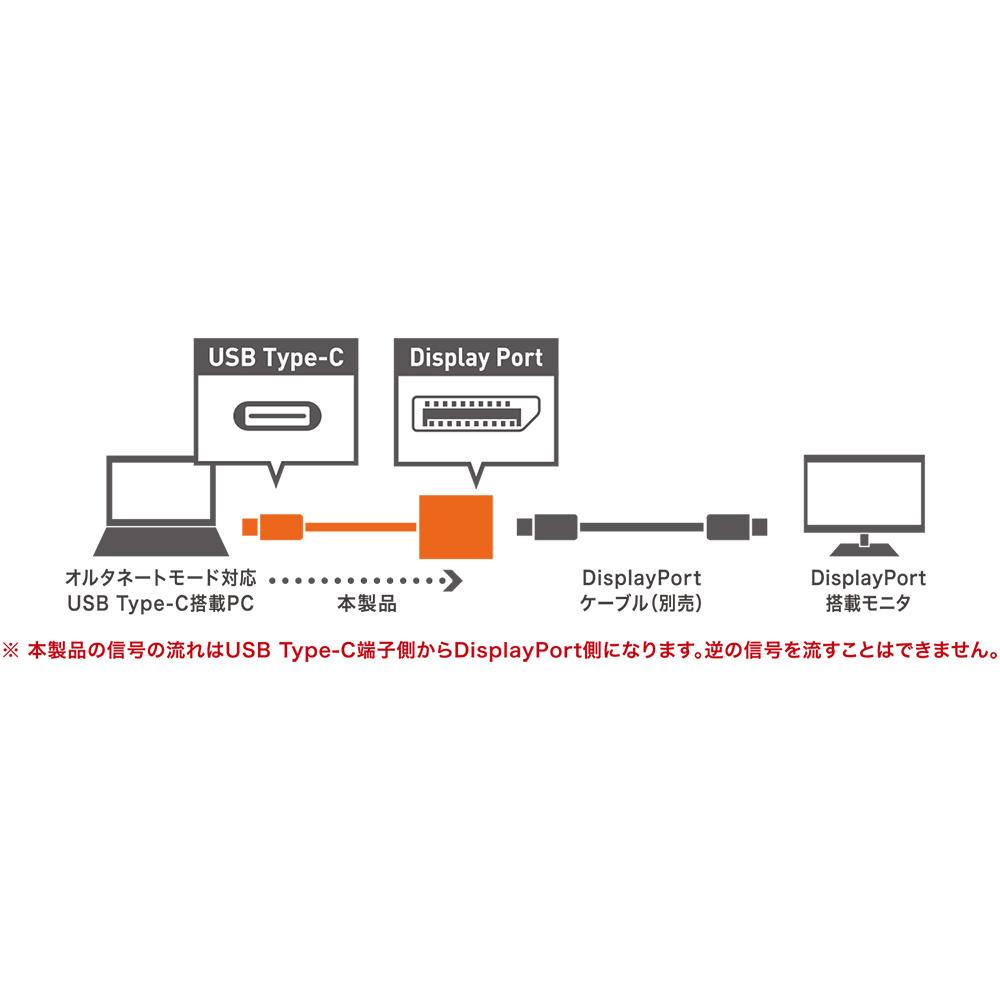 4K対応 USB Type-C – DisplayPort変換アダプタ コンパクトタイプ [USA-CDP2]