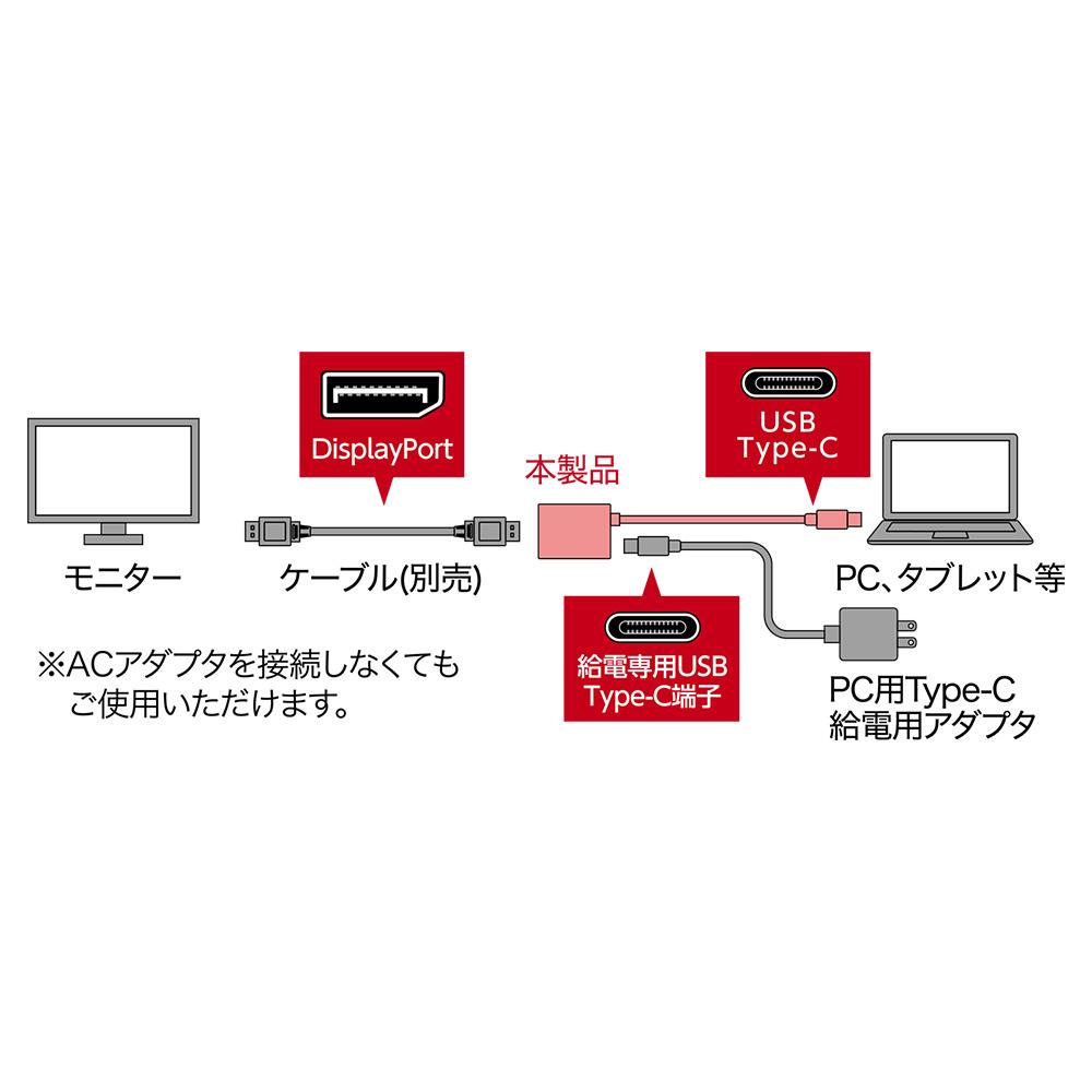 USB-PD対応 Type-C – DisplayPort変換アダプタ [USA-PDP1]