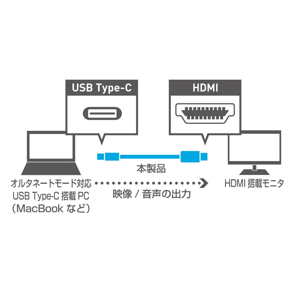 4K対応 USB Type-C – HDMI変換ケーブル [USB-CHD2]