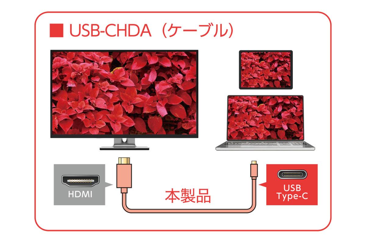 USB-CHDAX