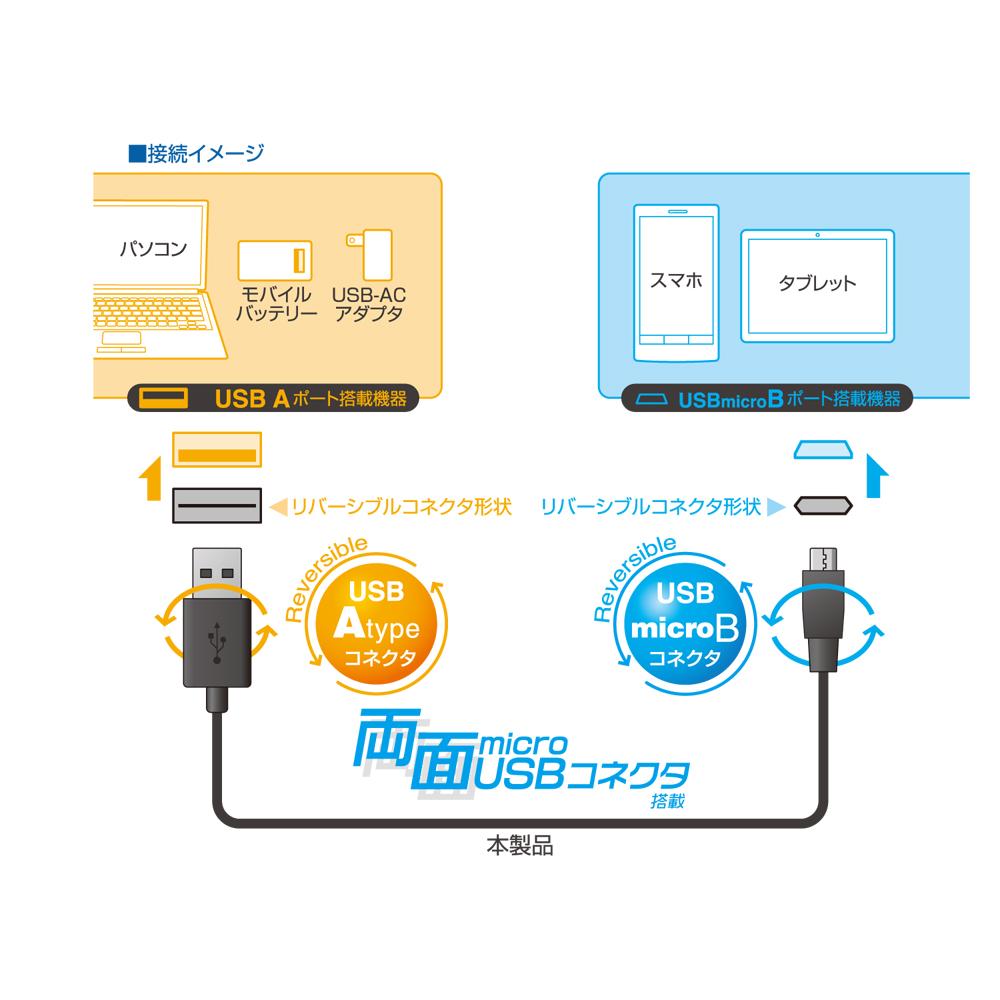 リバーシブルコネクタ搭載 microUSBケーブル [USB-RR]