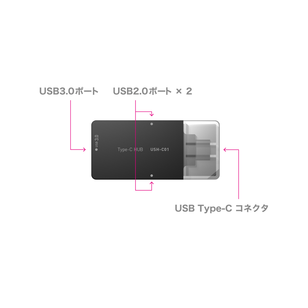 USB-C対応 3ポートUSBハブ 直挿しタイプ [USH-C01]
