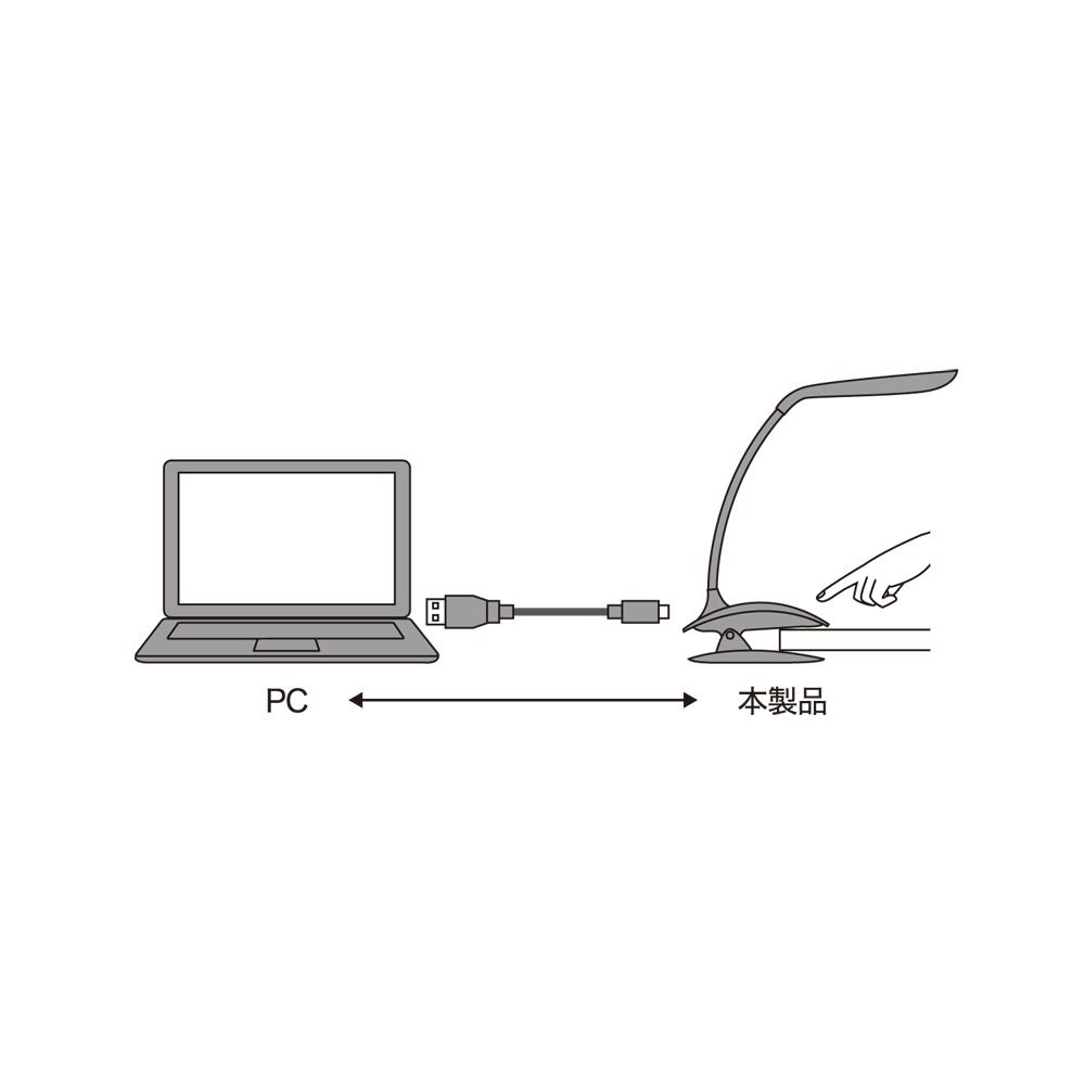 USB LEDライト クリップタイプ [USL-04]
