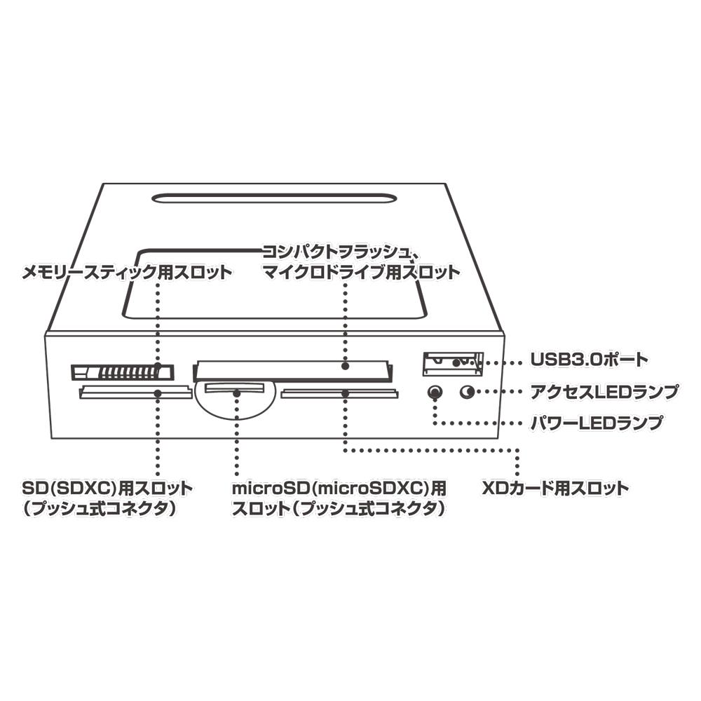 USB3.0対応 内蔵型カードリーダ・ライタ [USR-DOS3]