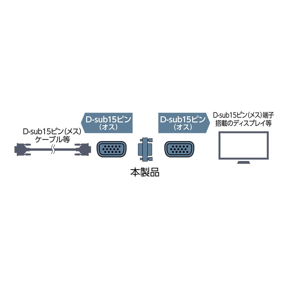 D-sub15ピン ジェンダーチェンジャー [VDA-DS01]