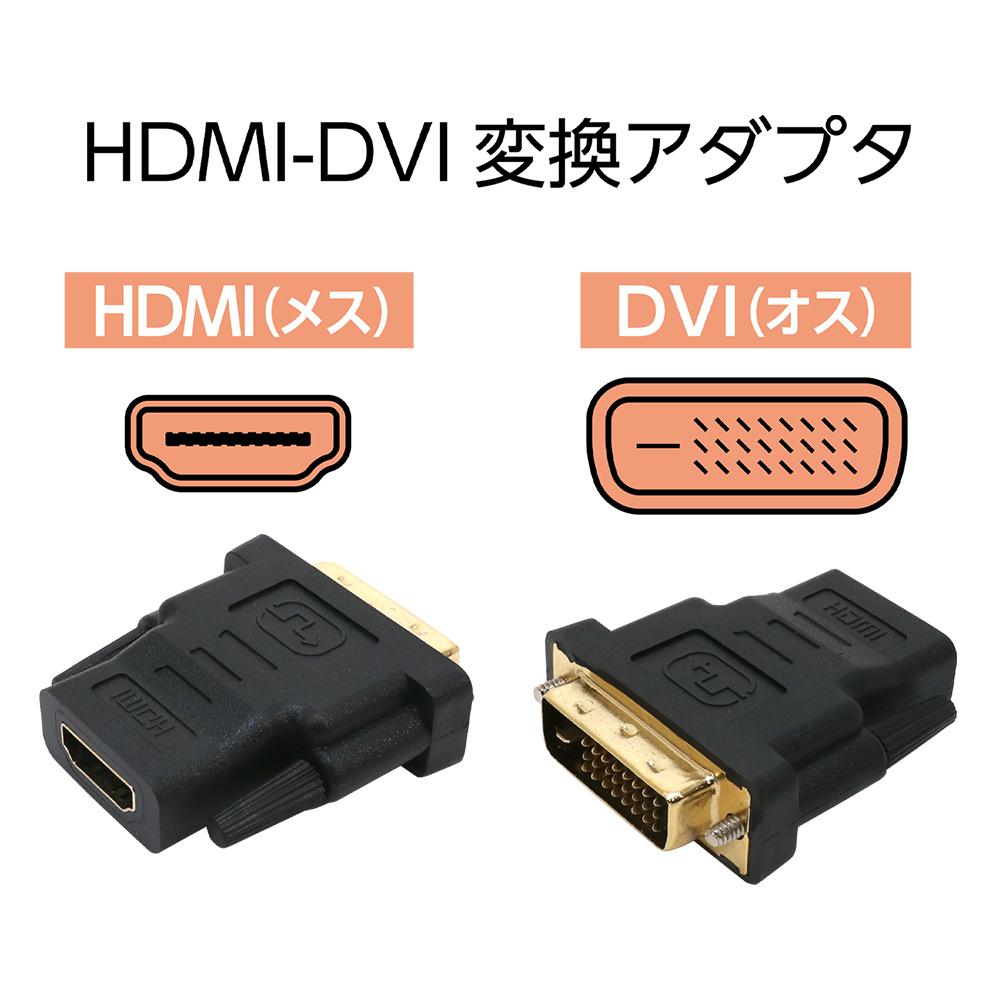 HDMI-DVI変換アダプタ [VDA-HD01]