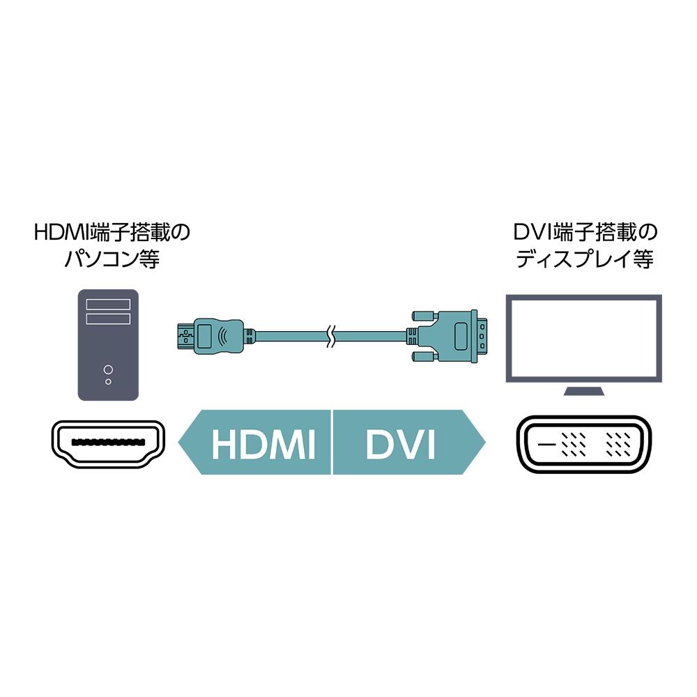 HDMI – DVI-D変換ケーブル [VDH-XX]