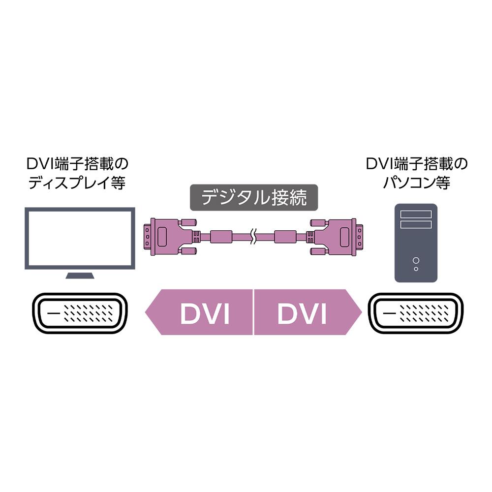 DVIケーブル デュアルリンク [VDI-D]