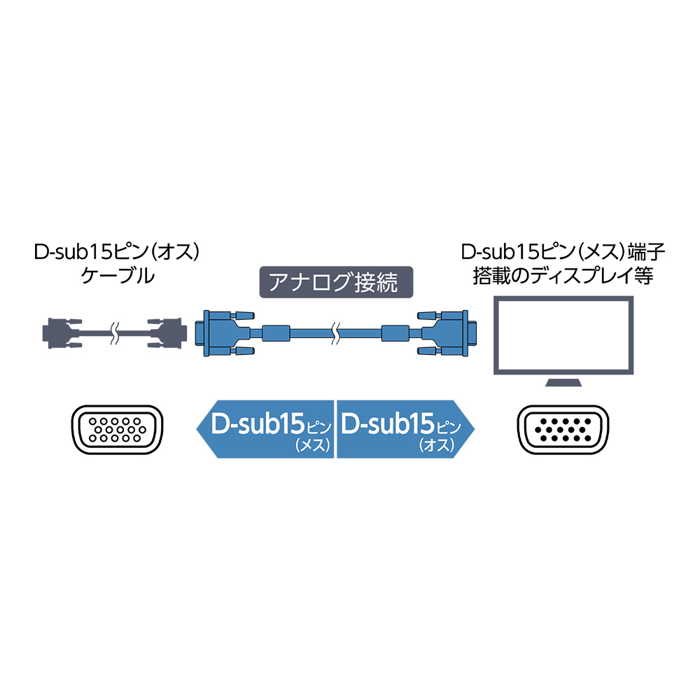 D-sub延長ケーブル [VDS-E]