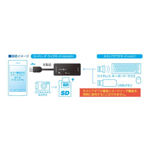 SD/microSDカードリーダ・ライタ機能付き USBホストアダプタ [SCR-SDH02]