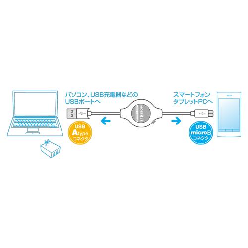 マイクロUSB 巻き取りケーブル [SMC-10]